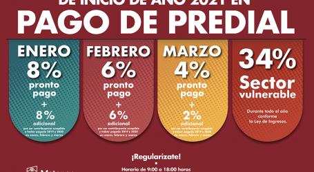 ALISTA METEPEC DESCUENTOS PARA PRIMER TRIMESTRE DE 2021