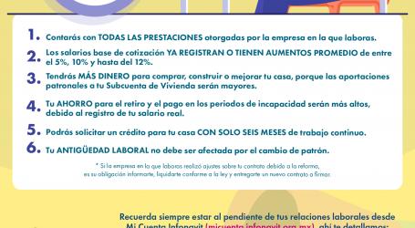 INFONAVIT LANZA SISTEMA PARA AYUDAR A EMPRESAS REPSE A CUMPLIR CON REFORMA AL OUTSOURCING